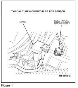Mazda Protege Dpfe Sensor Location, Mazda, Free Engine