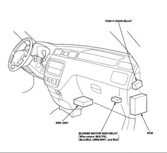1998 Honda CRV Ecm Where Is Located: How I Can Replace and