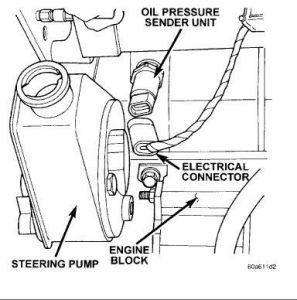 1999 Dodge Ram Power Steering Pump: Steering Problem 1999