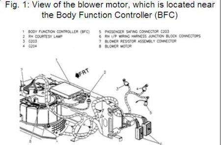 2003 Chevy Malibu Fan: Heater Problem 2003 Chevy Malibu 4