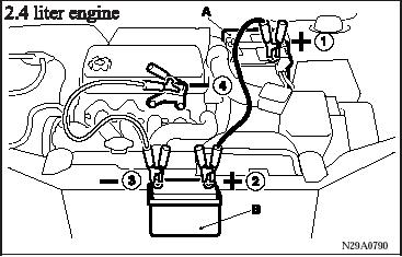 95 Jeep Cherokee Radio Wiring Diagram 95 Jeep Cherokee