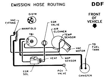 1990 GMC S15 Fuel Injection System: Electrical Problem