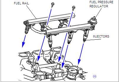 2000 Chevy Venture Fuel Pressure Regulator: 2000 Chevy
