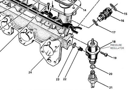 1990 Chevy Cavalier Fuel Systems Problems: Engine