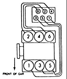 1992 Buick Century Firing Order: Engine Mechanical Problem