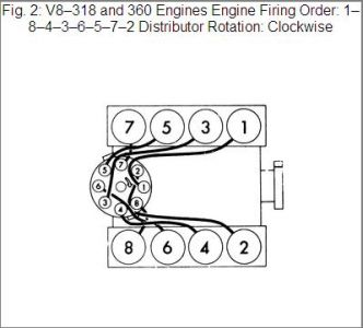 1984 Dodge Truck CORRECT FIRING ORDER FOR 360 CU IN ENGINE