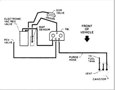 1992 GMC Jimmy Vacuum Hose Routing: Engine Mechanical
