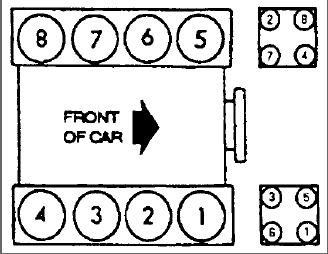 1998 Ford E-Series Van Firing Order: Wich Is My No. 2