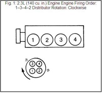 1983 Ford Mustang Distributor Firing Order: 1983 Ford