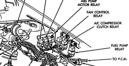 1992 Corvette Cooling Fan Wiring Diagram. 1992. Wiring Diagram