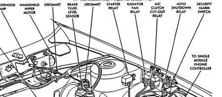 1990 Dodge Ramcharger Wiring Diagram 1990 Dodge Ramcharger
