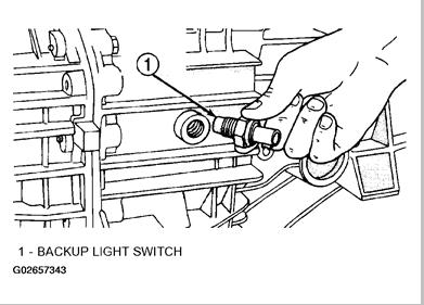 2003 Dodge Dakota Location of Backup Light Switch