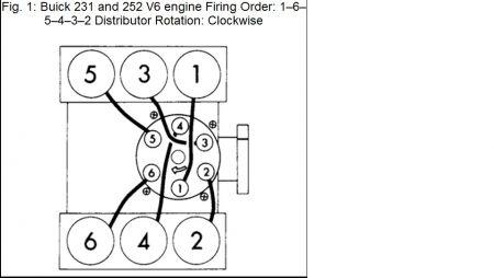 1976 Buick Skylark Spark Plug Order: Engine Mechanical