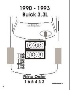 1992 Buick Century Firing Order for the Special Edition Cen