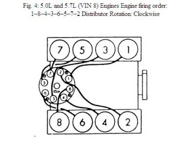 Chevy 350 Hei Firing Order Diagram Chevy 350 Ignition
