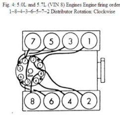 Mercruiser Firing Order Diagram 1999 Dodge Durango Car Radio Wiring 1985 Chevy Camaro Fireing Order: Electrical Problem ...