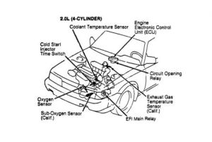 1990 Toyota Camry Temperature Gauge Sensor Switch: I'm Looking for