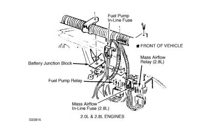 Solved Fuse Box Diagram For A Chevy Cavalier. Chevy. Auto