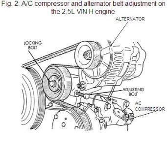 Chrysler 200 2 4 Liter Engine Diagram, Chrysler, Get Free