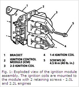 1996 Chevy Coil Wiring Diagram, 1996, Free Engine Image