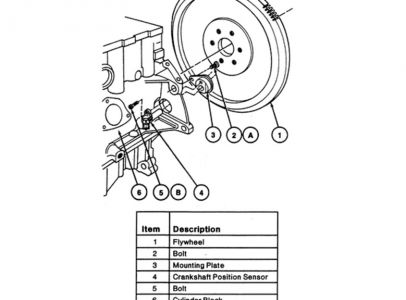 1998 Ford Contour Locate Crank Senor: Where Is the Crank