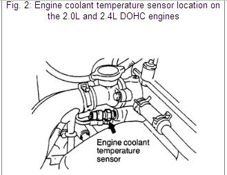 1999 Plymouth Breeze Engine Coolant Temperature Sensor/circ