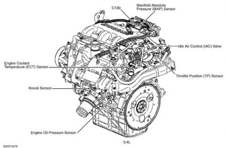 2001 Pontiac Grand Am Coolant Diagram, 2001, Free Engine