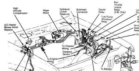 1997 Dodge Ram 1500 Engine Diagram 1997 Ford F-250 Engine