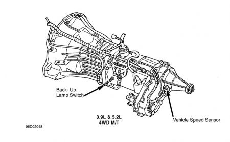 1998 Dodge Dakota Vehicle Speed Sensor: My 98 Manual
