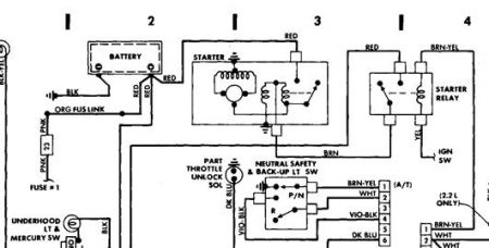 1987 Dodge Dakota Starter: Electrical Problem 1987 Dodge