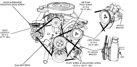 1990 Dodge Ram Replacing Alternator Belts(2): How Can I