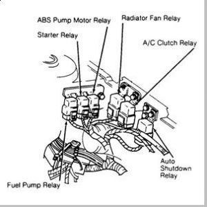 1994 Dodge Spirit Radiator Fan Relay Switch: Where Is the