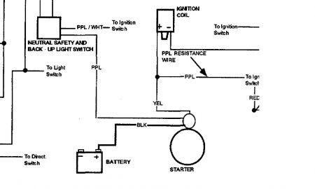 1965 Chevelle Ignition Switch And Starter Wiring Diagram
