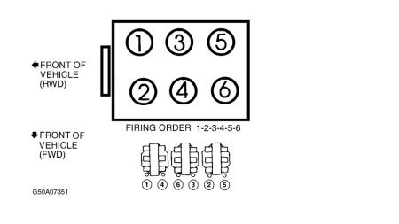 1994 Pontiac Firebird Spark Plug Terminals: My Brother Was