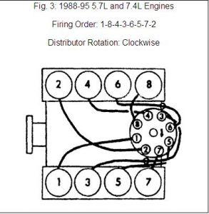 Engine Mechanical Problem 2004 Chevy Silverado V8 Two