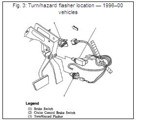 6fa2w Ford Ranger 4x4 Need Wiring Harness Diagram 1996