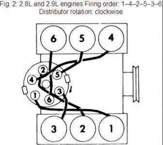 1987 Ford ranger engine codes