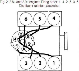 1987 Ford Ranger Firing Order: Electrical Problem 1987