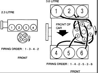 1994 Ford Tempo Spark Plug Firing Order for 1994 Ford Tempo