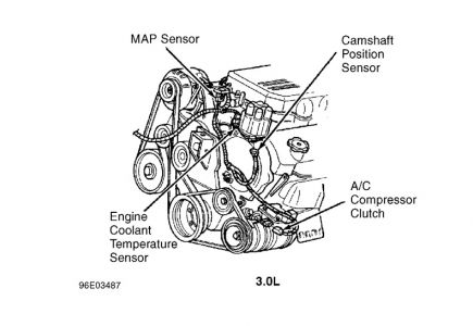 1998 Plymouth Voyager MAP Sensor: Where Is the Map Sensor