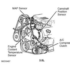 2002 Chevy Cavalier Exhaust System Diagram Omron Ly1n Relay Wiring Chevrolet 2 4 Engine | Get Free Image About