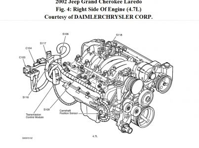 Wiring Diagram PDF: 2002 Jeep Grand Cherokee Laredo Fuse Box