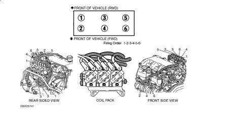 2000 Pontiac Grand Am V6 Firing Order Diagram, 2000, Free