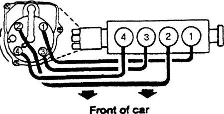 1998 Honda Accord Spark Plug Wiring: I Took Off the Spark