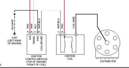 2003 GMC Safari No Fire to Coil: I Got Voltage Off the