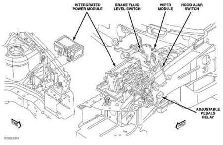 2005 Dodge Caravan Will Not Start: Engine Mechanical