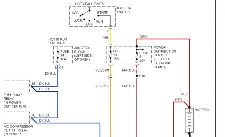 yj tail light wiring diagram yj tail light wiring diagram wiring – Jeep Yj Tail Light Wiring