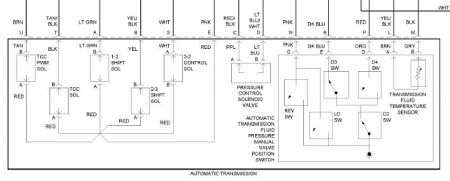 2000 GMC Jimmy Wiring Diagram: Im Trying to Find a Color