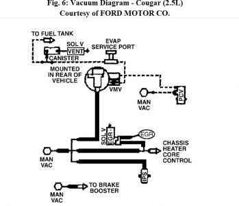 1999 Mercury Cougar Engine Diagram, 1999, Free Engine