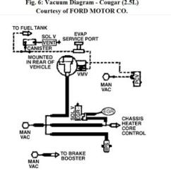 1998 Isuzu Rodeo Stereo Wiring Diagram Trane Weathertron Baystat 239 Thermostat 96 Ford Contour Fuse Box Gmc Suburban ~ Odicis